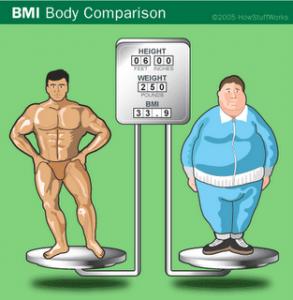 massa-magra-grassa
